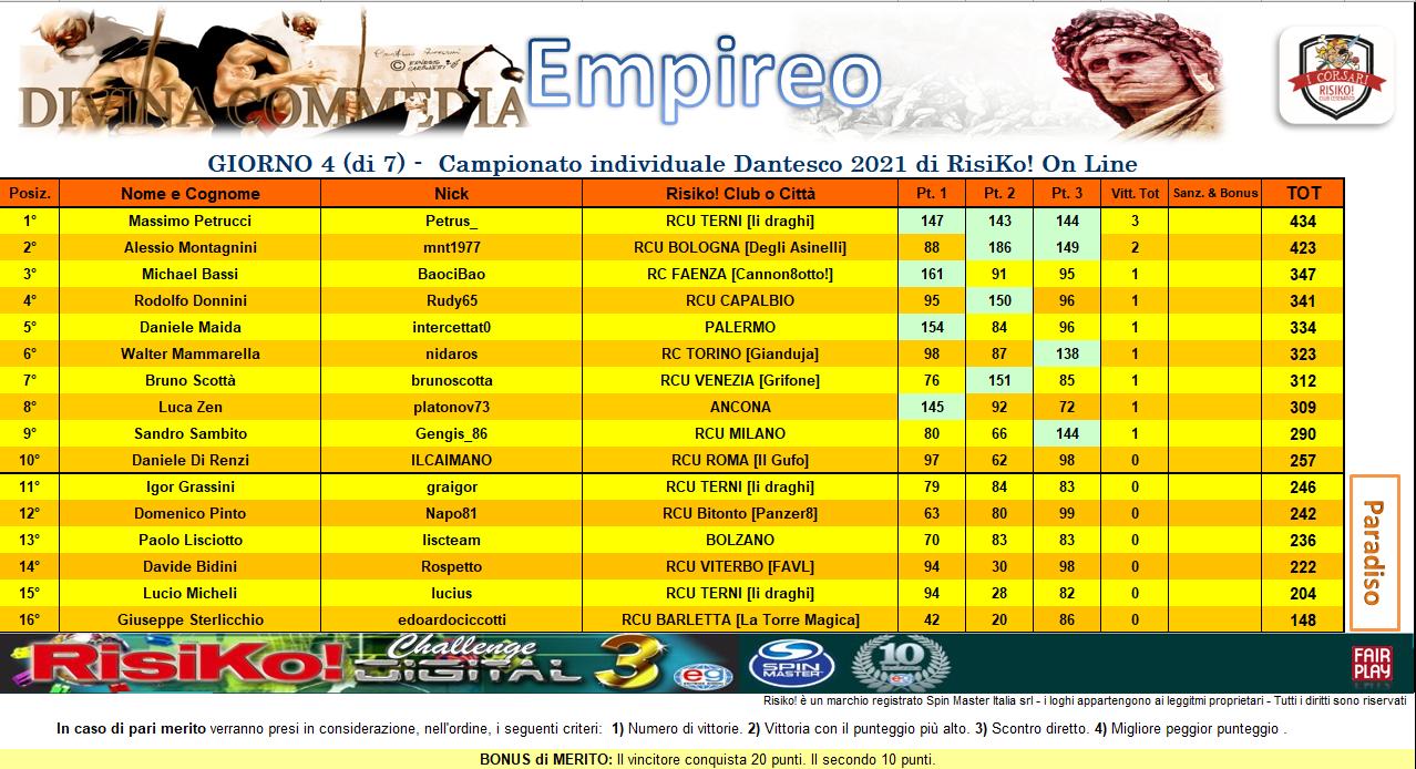 Nome:   CLASS 3° turno EMPIREO.png Visite:  39 Grandezza:  424.5 KB