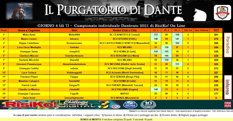 Nome:   CLASS 3° turno PURGATORIO.png Visite:  39 Grandezza:  368.6 KB