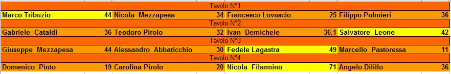 Nome:   summer_edition_turno_4.PNG Visite:  58 Grandezza:  12.2 KB