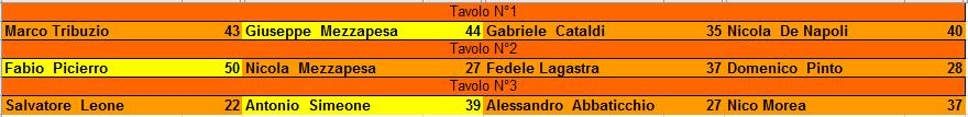 Nome:   TURNO_5.PNG Visite:  53 Grandezza:  8.9 KB