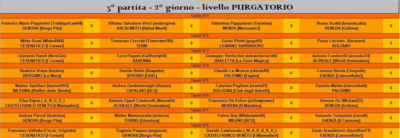 Nome:   3° pt - Purgatorio.JPG Visite:  161 Grandezza:  183.9 KB