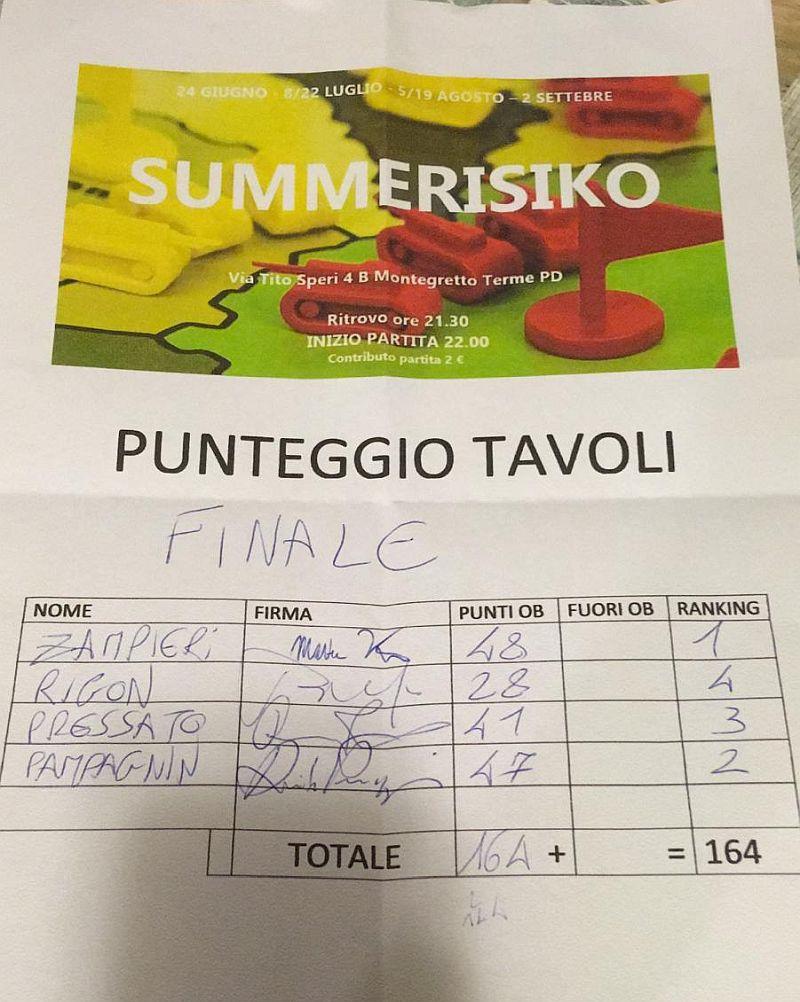 Nome:   summerfinale1.jpg Visite:  18 Grandezza:  121.6 KB