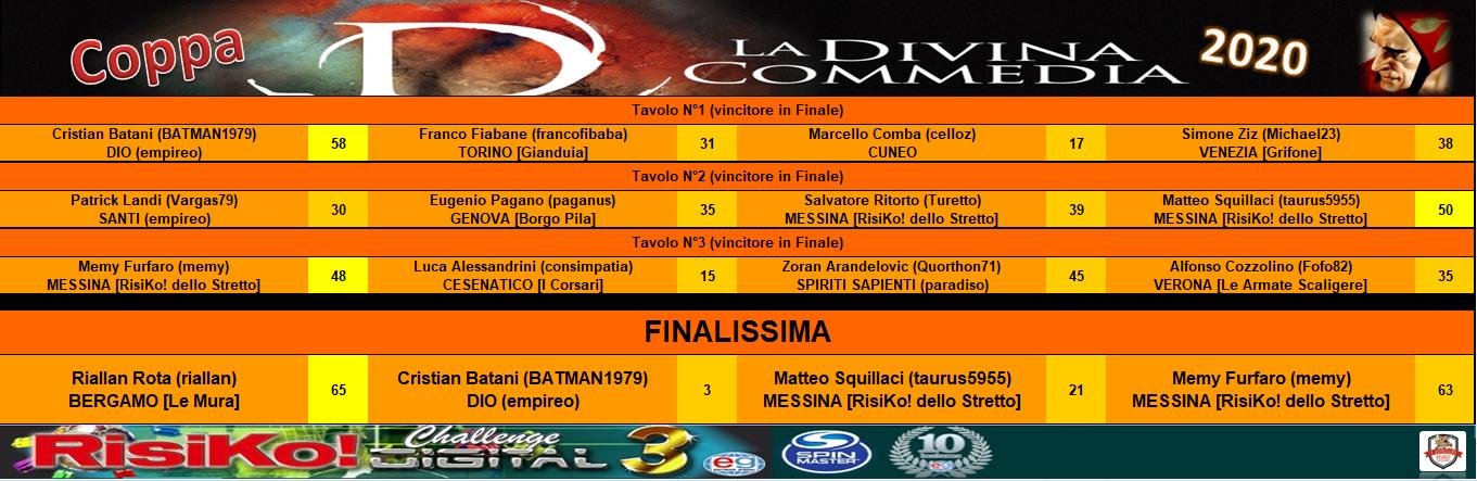 Nome:   Finale Coppa individuale.PNG Visite:  93 Grandezza:  422.0 KB
