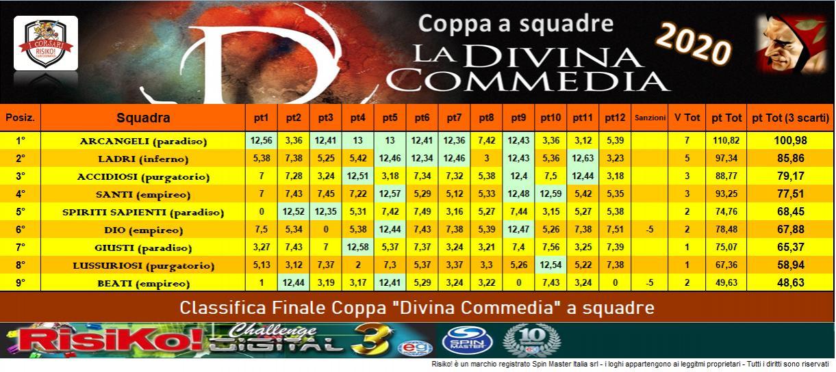 Nome:   CLASS Coppa a Squadre -FINALE -.jpg Visite:  83 Grandezza:  152.8 KB