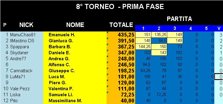 Nome:   Classifica_03102019_Gara3_Torneo1.png Visite:  12 Grandezza:  20.3 KB