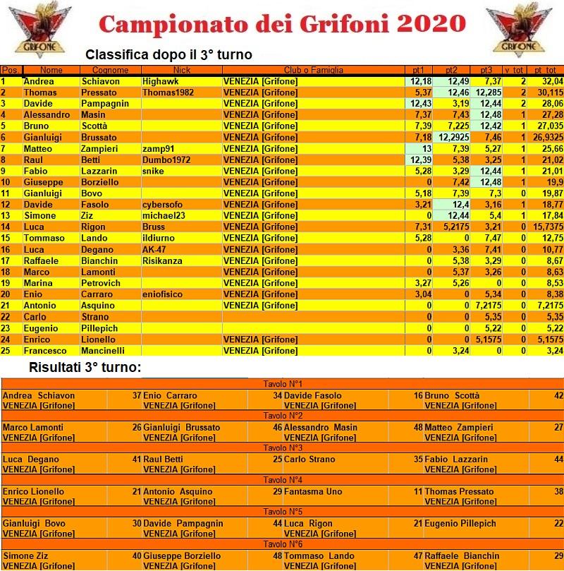 Nome:   campionato2020.jpg Visite:  146 Grandezza:  366.0 KB