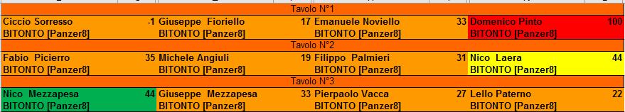 Nome:   turno 1.PNG Visite:  77 Grandezza:  13.1 KB