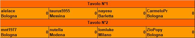 Nome:   tavoli6.png Visite:  144 Grandezza:  5.5 KB