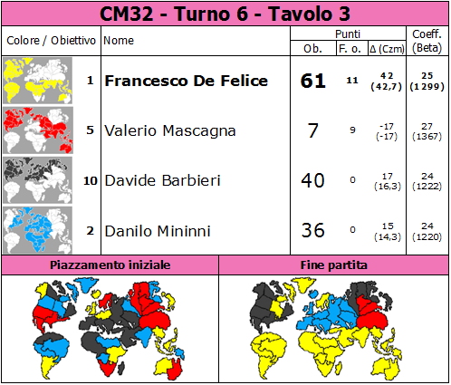 Nome:   CM32.T6.TV3.png Visite:  55 Grandezza:  86.6 KB