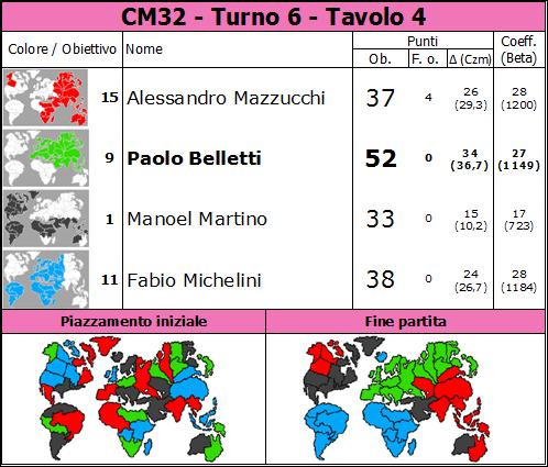 Nome:   CM32.T6.TV4.png Visite:  53 Grandezza:  90.6 KB