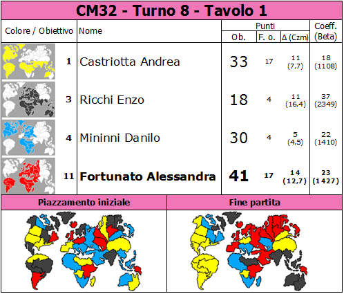 Nome:   CM32.T8.TV1.png Visite:  39 Grandezza:  83.9 KB