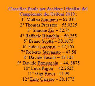 Nome:   finalisti.jpg Visite:  44 Grandezza:  26.4 KB