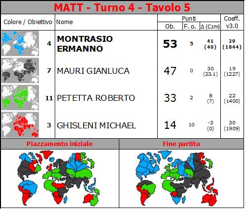 Nome:   MATT.T4.TV5.png Visite:  157 Grandezza:  72.6 KB