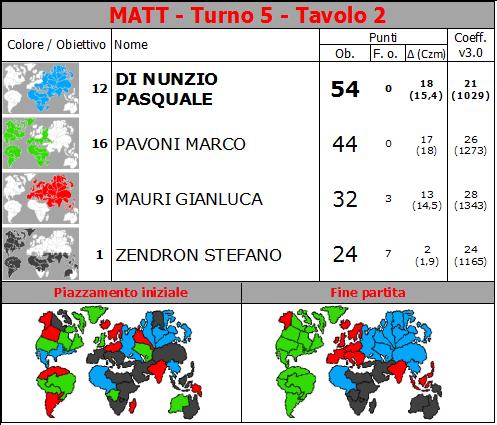 Nome:   MATT.T5.TV2.png Visite:  122 Grandezza:  70.3 KB