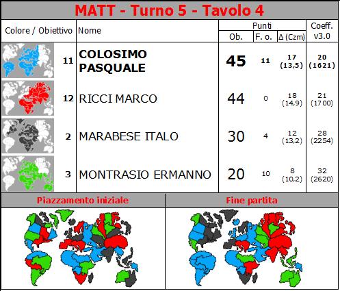 Nome:   MATT.T5.TV4.png Visite:  124 Grandezza:  72.7 KB