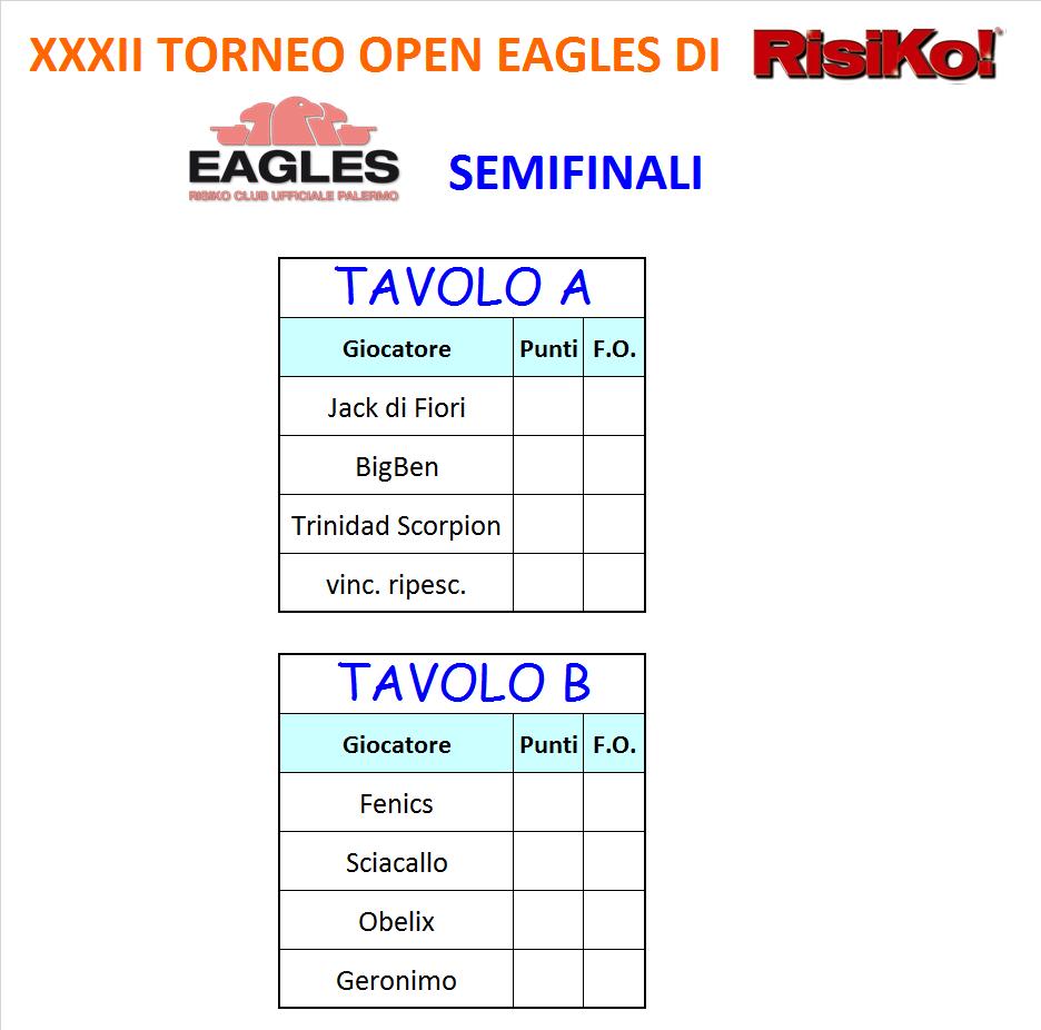 Nome:   tavoli semifinale pre-ripescaggio.png Visite:  197 Grandezza:  68.0 KB