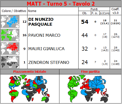 Nome:   MATT.T5.TV2.png Visite:  125 Grandezza:  70.3 KB