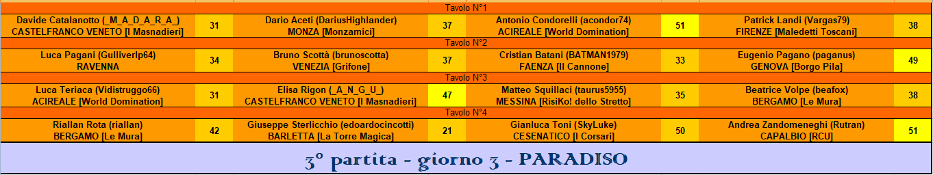 Nome:   RIS 3° part PARADISO.PNG Visite:  116 Grandezza:  35.8 KB