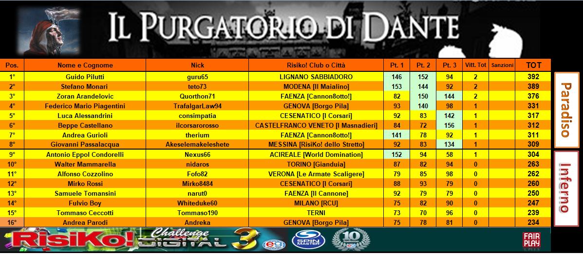 Nome:   CLASS PURGATORIO.PNG Visite:  114 Grandezza:  350.1 KB
