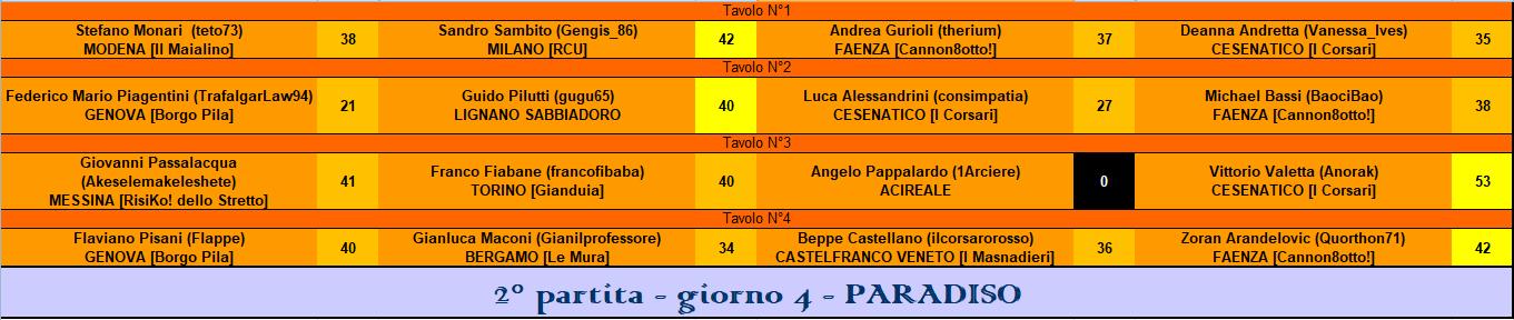 Nome:   RIS 2° part paradiso.PNG Visite:  65 Grandezza:  37.0 KB