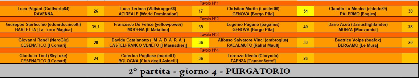 Nome:   RIS 2° part purgatorio.PNG Visite:  66 Grandezza:  35.2 KB