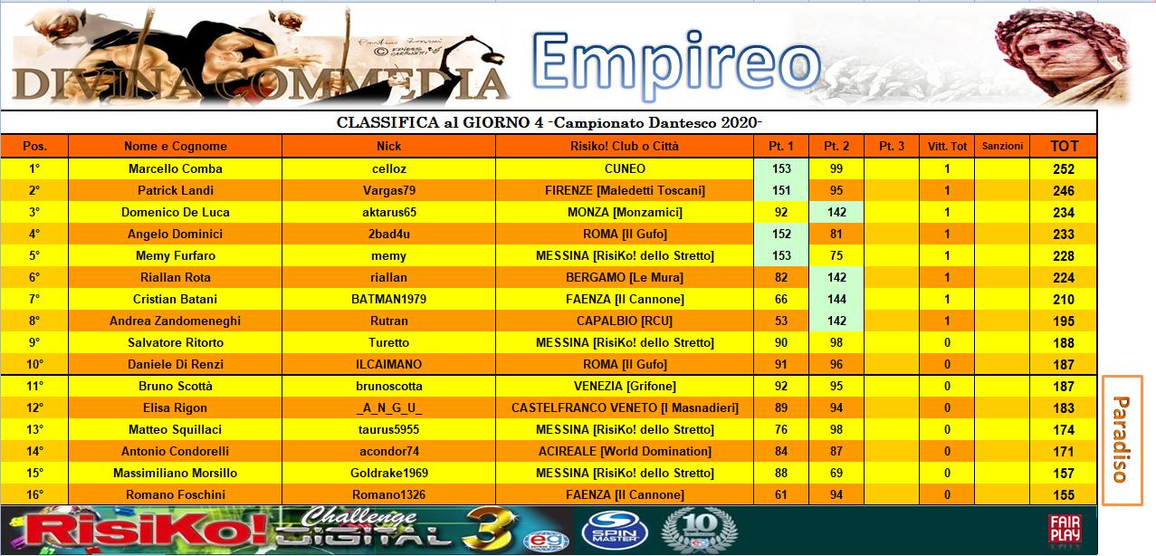 Nome:   Class EMPIREO.PNG Visite:  63 Grandezza:  438.2 KB