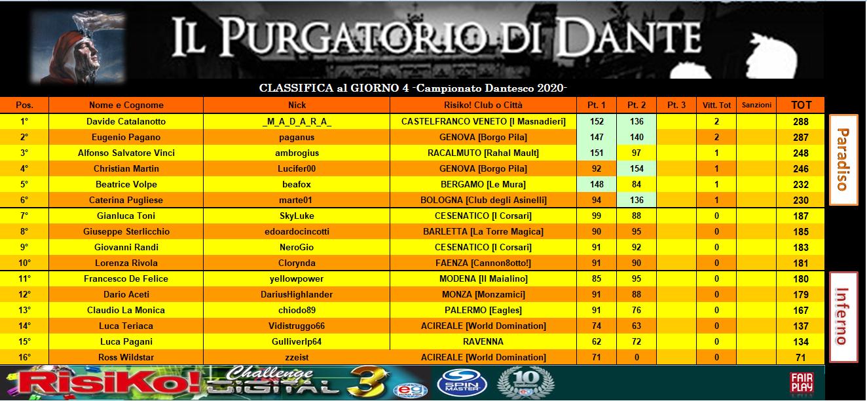 Nome:   Class Purgatorio.PNG Visite:  63 Grandezza:  396.9 KB