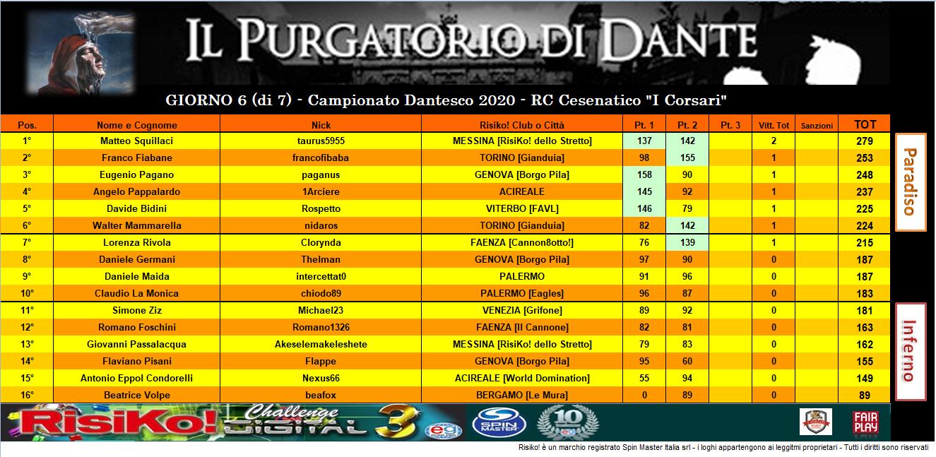 Nome:   CLASS purgatorio.PNG Visite:  19 Grandezza:  407.6 KB