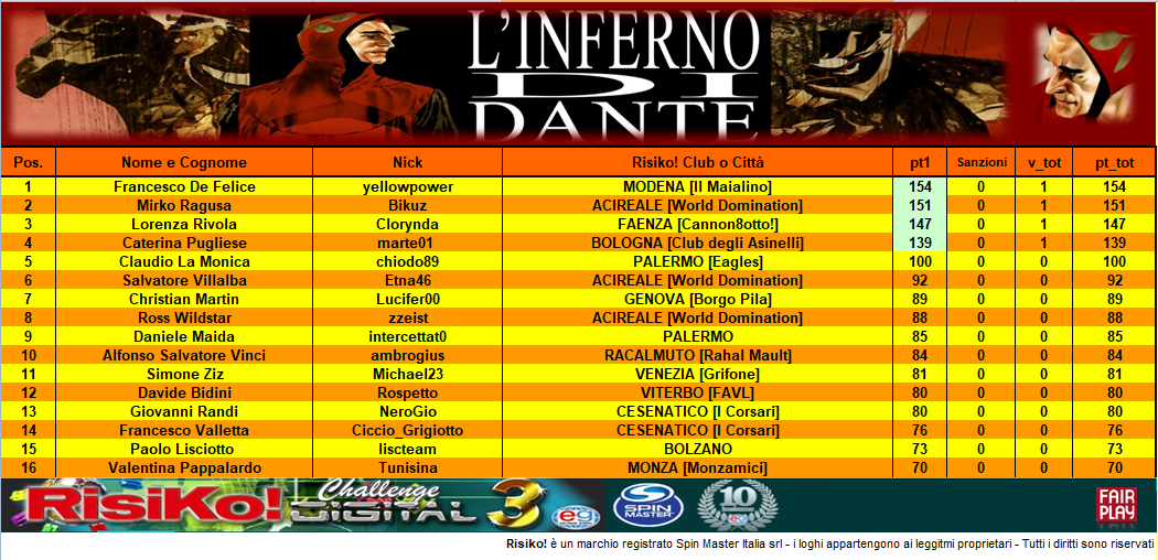 Nome:   CLASS 1° part INFERNO.PNG
