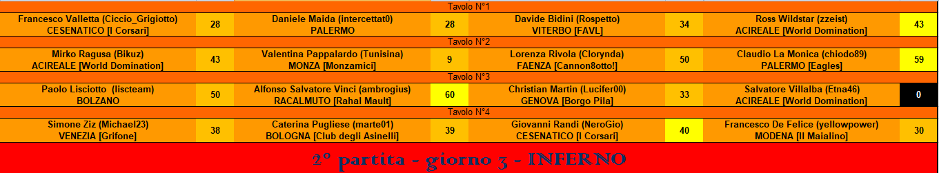 Nome:   RIS 2° part. INFERNO.PNG
