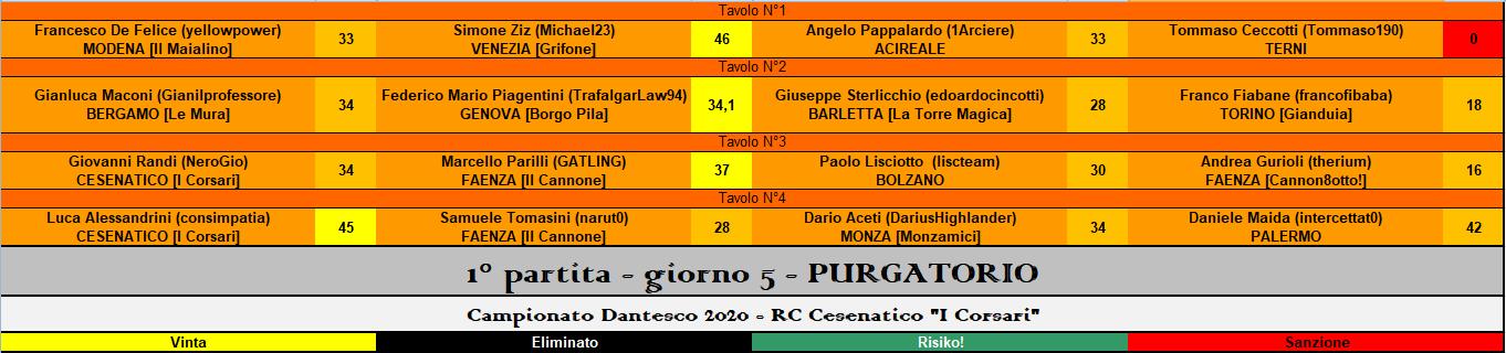 Nome:   RIS purgatorio.PNG Visite:  87 Grandezza:  38.2 KB