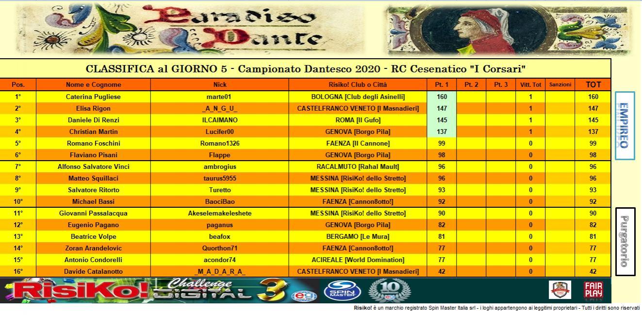 Nome:   class PARADISO.jpg Visite:  90 Grandezza:  199.9 KB