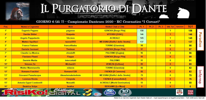 Nome:   class purgatorio.PNG Visite:  30 Grandezza:  406.1 KB