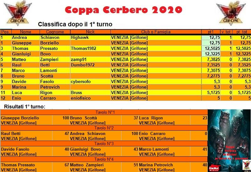 Nome:   coppacerbero2020.jpg Visite:  24 Grandezza:  230.9 KB