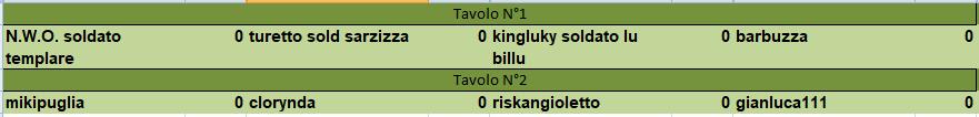 Nome:   TAV5MISS.PNG Visite:  89 Grandezza:  6.2 KB