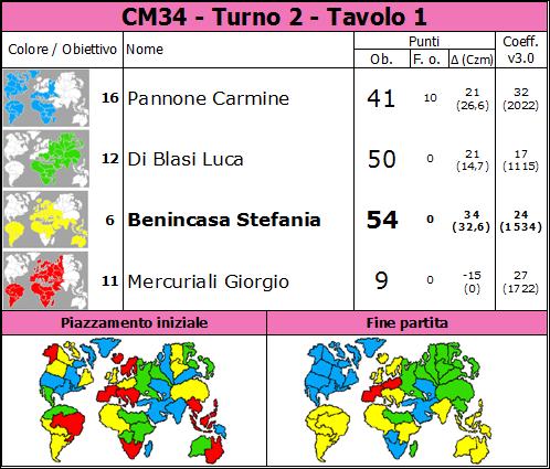 Nome:   CM34.T2.TV1.png Visite:  11 Grandezza:  88.3 KB
