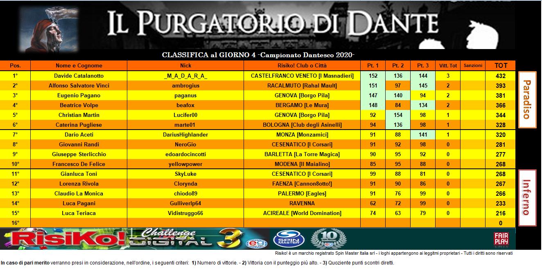 Nome:   CLASS PURGATORIO.PNG Visite:  113 Grandezza:  404.2 KB