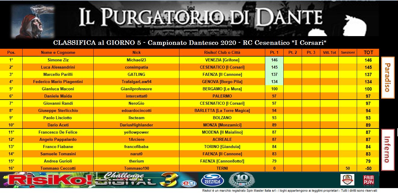 Nome:   class PURGATORIO.PNG Visite:  95 Grandezza:  397.5 KB