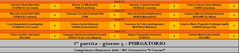 Nome:   purgatorio.PNG Visite:  98 Grandezza:  35.2 KB