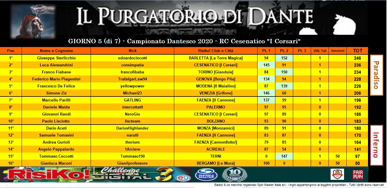Nome:   CLASS PURGATORIO.PNG Visite:  67 Grandezza:  406.7 KB