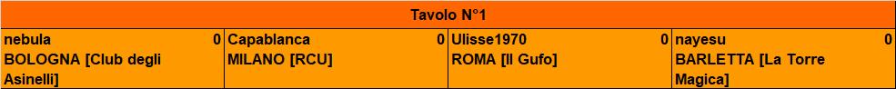 Nome:   tavoli7.png Visite:  46 Grandezza:  6.4 KB