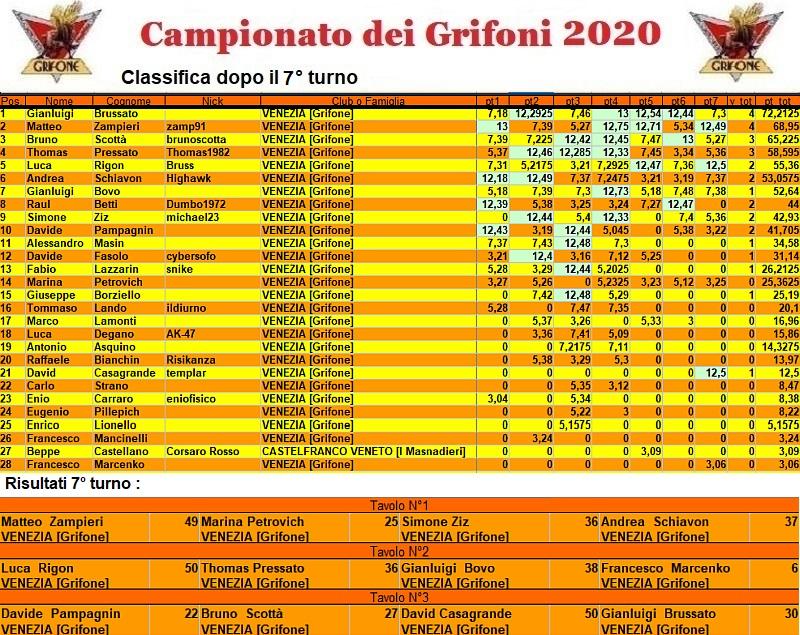 Nome:   campionato2020.jpg Visite:  30 Grandezza:  321.0 KB