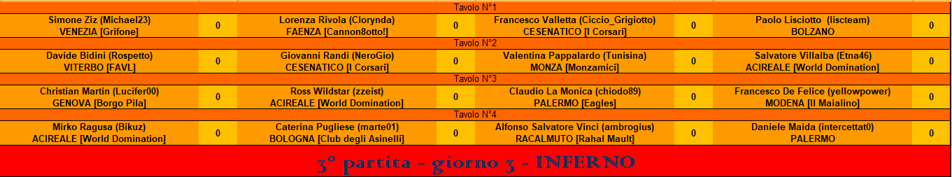 Nome:   3° part INFERNO.PNG
