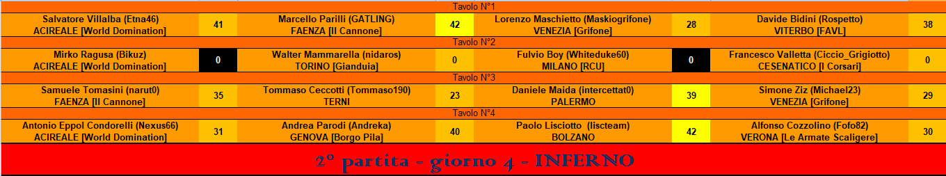 Nome:   RIS 2° part inferno.PNG