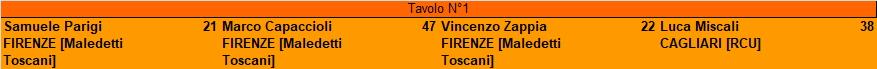 Nome:   Estate2019_TavoloFinale.jpg Visite:  32 Grandezza:  52.6 KB