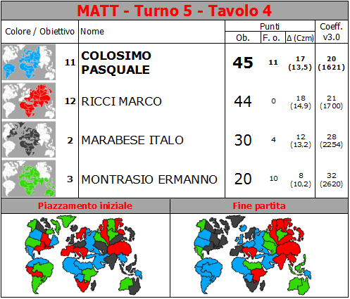 Nome:   MATT.T5.TV4.png Visite:  134 Grandezza:  72.7 KB