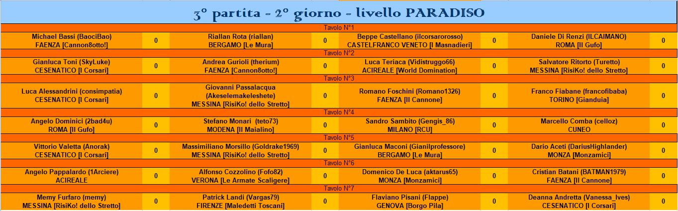 Nome:   3° pt - Paradiso.PNG Visite:  96 Grandezza:  60.6 KB