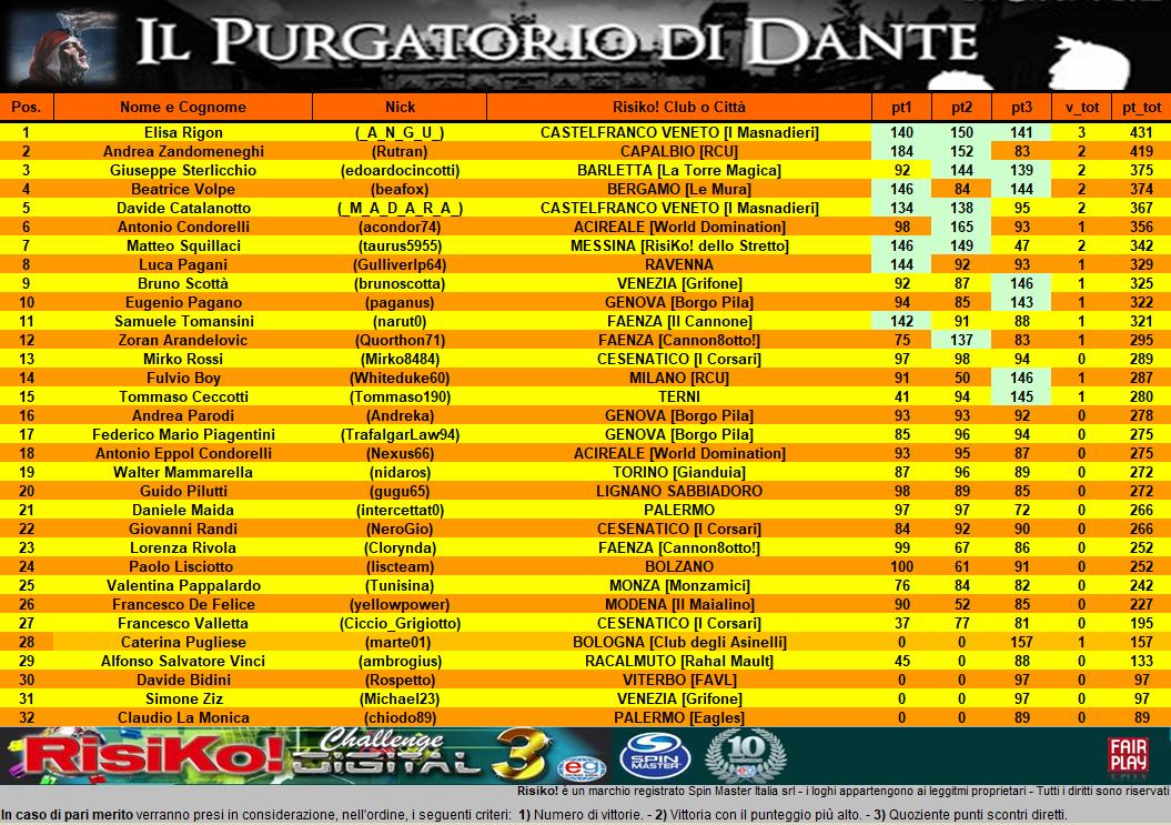 Nome:   class 3 part PURGATORIO.PNG Visite:  58 Grandezza:  292.0 KB