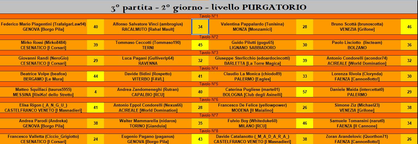 Nome:   Ris 3° pt - Purgatorio.PNG Visite:  83 Grandezza:  67.2 KB