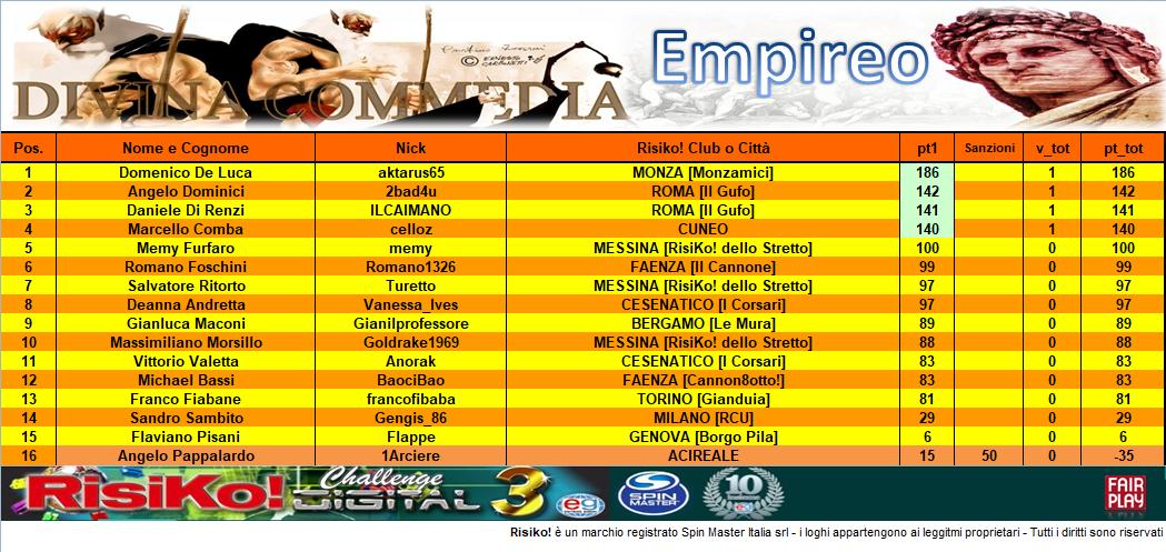 Nome:   CLASS 1° part EMPIREO.PNG Visite:  56 Grandezza:  403.3 KB